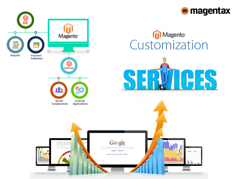 Magento Customisation Services